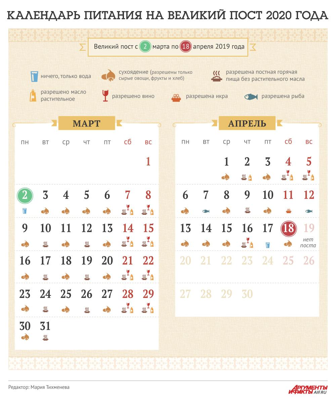 Календарь Великого поста 2020