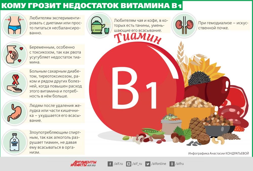 Любителям экспериментировать с диетами грозит дефицит витамина В1.