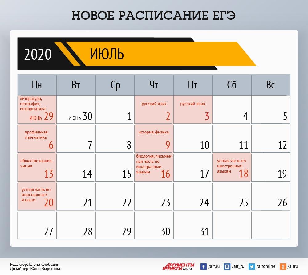 Новое расписание ЕГЭ. Инфографика
