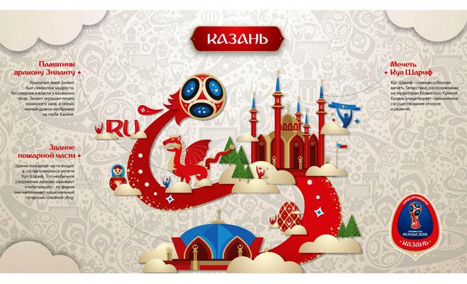 символика чемпионата мира, Казань, инфографика