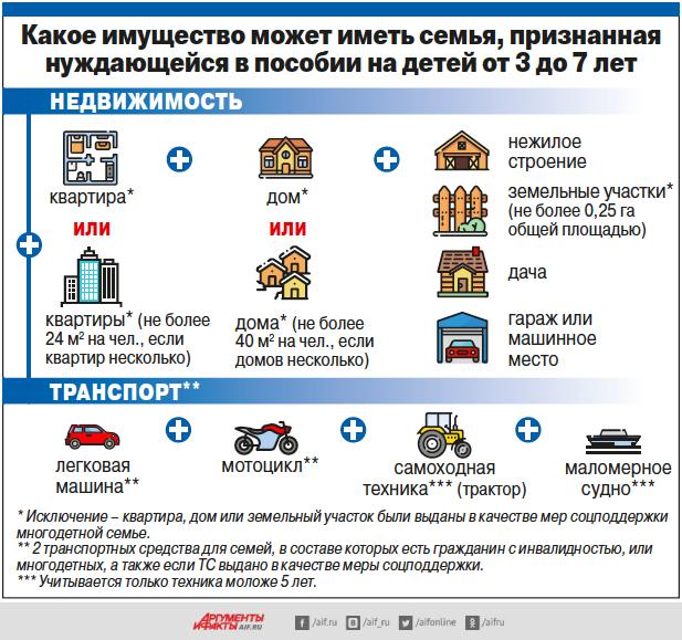 Инфографика пособия