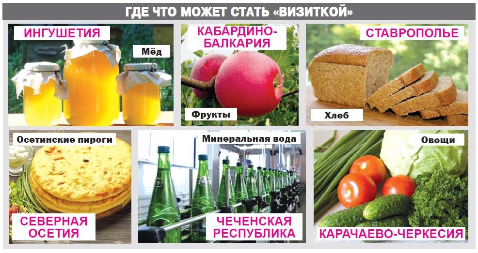 региональный продукт