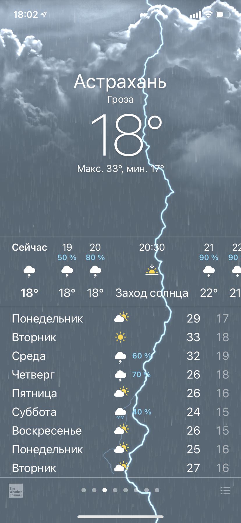 погода в Астрахани