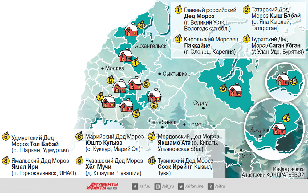 Резиденции Деда Мороза, инфографика