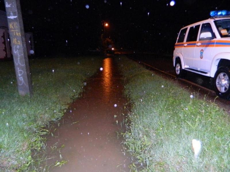 Паводок в Майкопе.