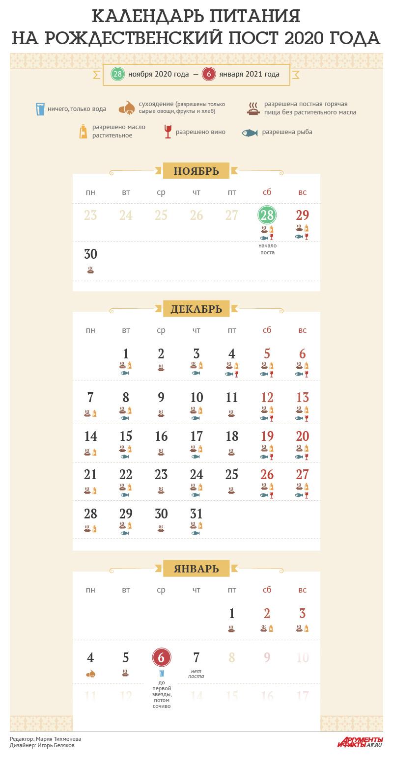 Календарь питания на пост