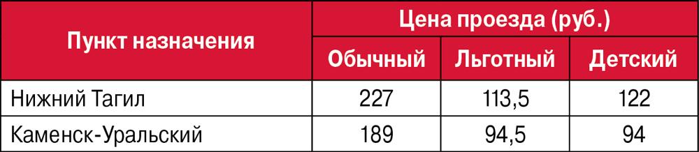 Стоимость проезда от Екатеринбурга.