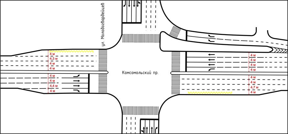 Так схематично выглядит перекрёсток Комсомольского проспекта с улицей Молодогвардейцев сейчас. Обратите внимание на ширину полос.