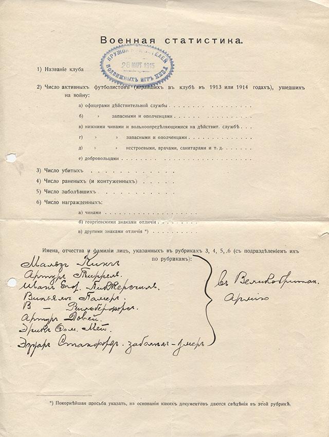 Справка учета британских футболистов, принимавших участие в Первой мировой войне.