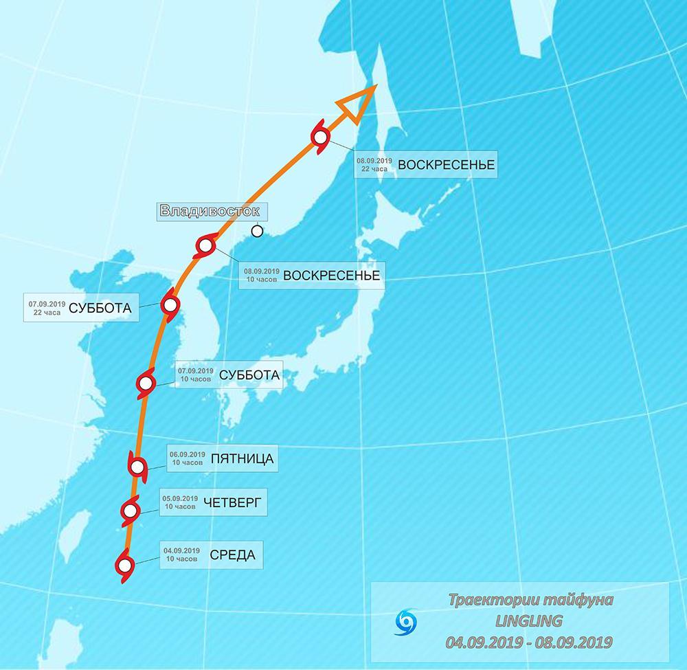 Траектория тайфуна Линлин