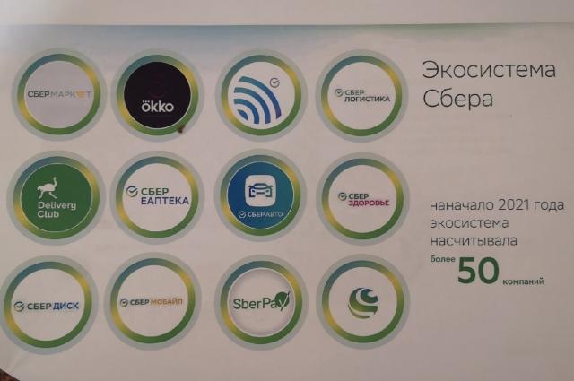 Экосистема Сбера включает в себя множество сервисов.