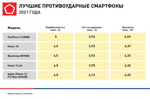 Пресс-служба Роскачества