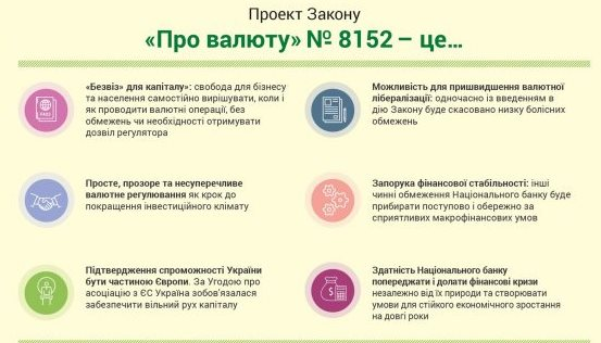Рада поддержала закон о валюте: ключевые моменты реформы