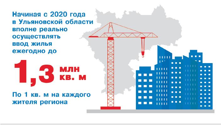 Ульяновск-спецпроект