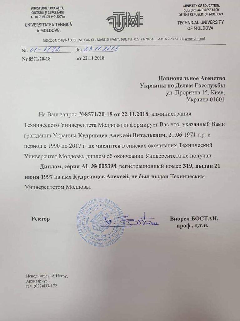 Диплом главы ГАСИ Кудрявцева