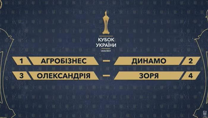 Жеребьевка 1\2 финала Кубка Украины.