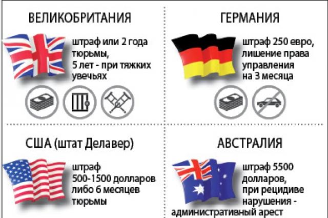 В каждой стране - разная мера наказания.