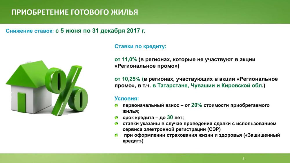 кредитный калькулятор сбербанк россии в казахстане кредит в банке русский стандарт онлайн заявка на сайте