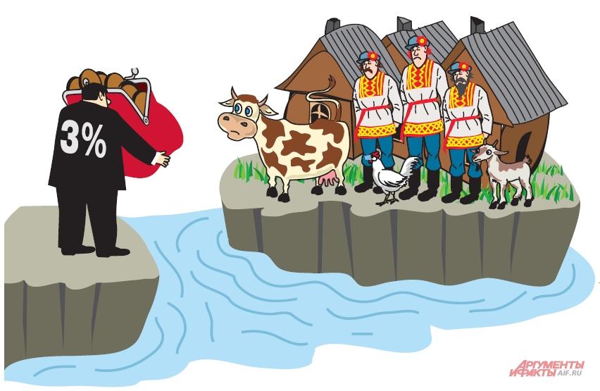 Почему сельская ипотека до 3% закончилась, едва начавшись?