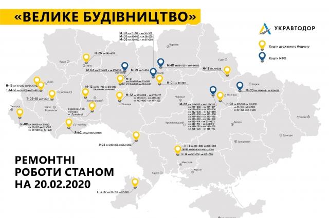 Ремонтные работы в Украине