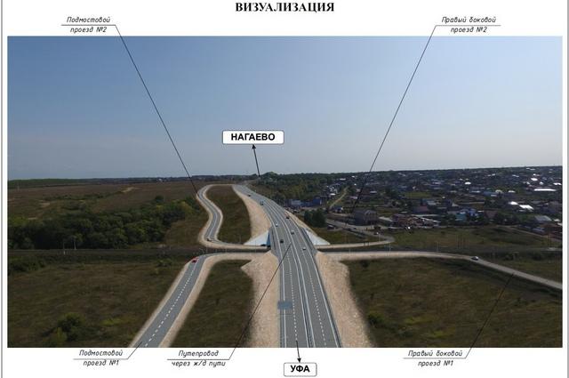 Схема путепровода в сторону Зинино и Нагаево.