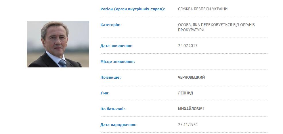 Черновецкий в розыске