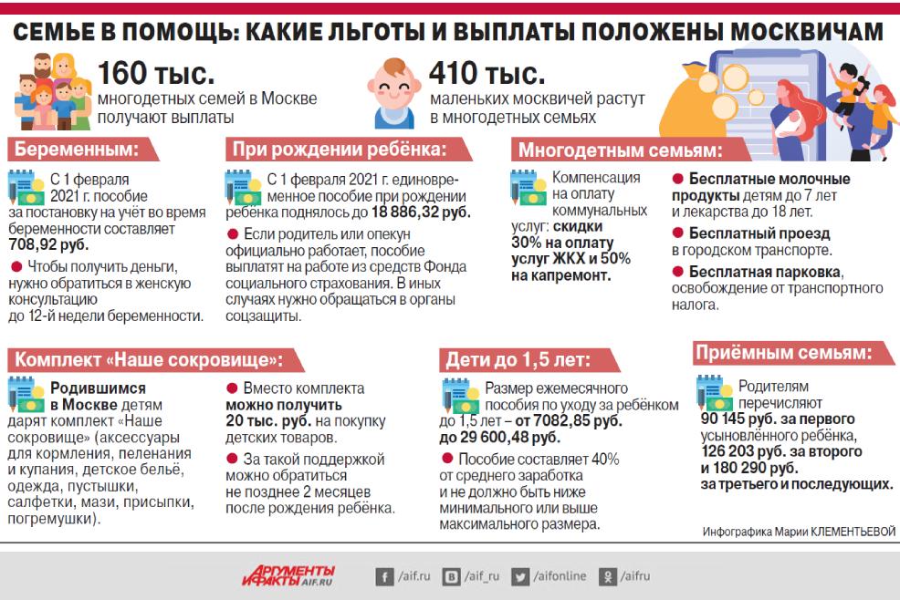 Семье в помощь: какие льготы ивыплаты положены москвичам