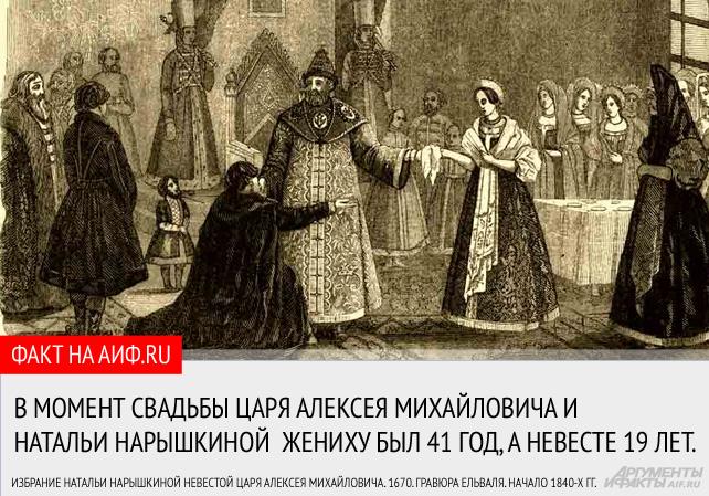 Факты для Натальи Нарышкиной