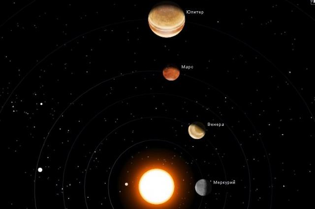 Малые парады планет проходят раз в несколько лет.