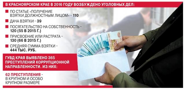 Инфографика - Максим Тодорашко.