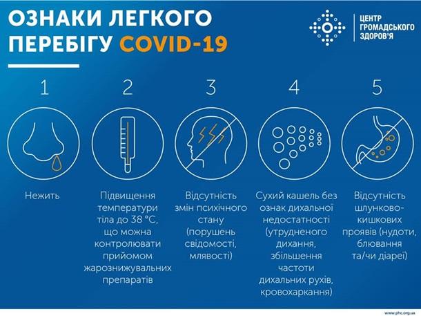 Инфографика ЦОЗ Минздрава Украины