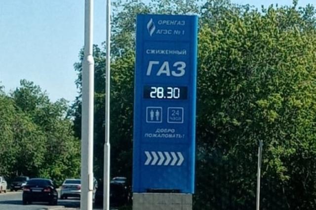 Цена на газ 19 июня 2020 года.