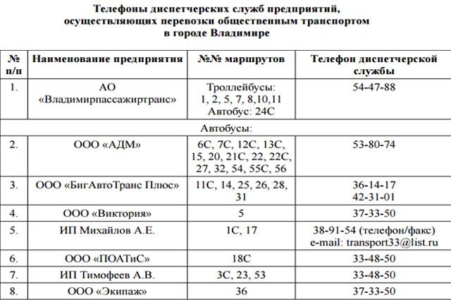Телефоны диспетчерских служб