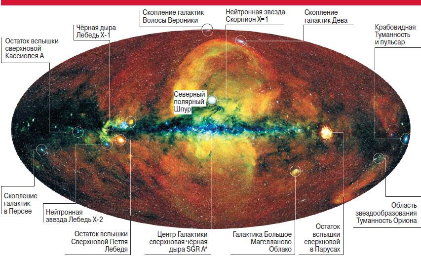 Одним из главных достижений последних лет А. Сергеев называет запуск орбитальной обсерватории «Спектр-РГ». Она составила полную карту Вселенной в рентгеновском диапазоне.