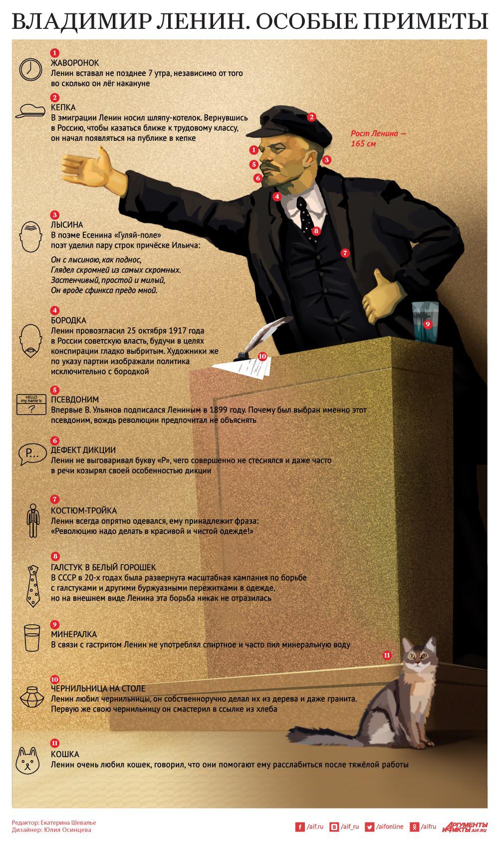 Владимир Ленин. Особые приметы. Инфографика