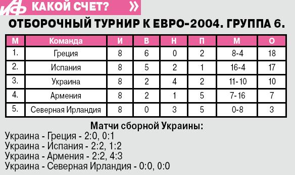 Инфографика АиФ.ua