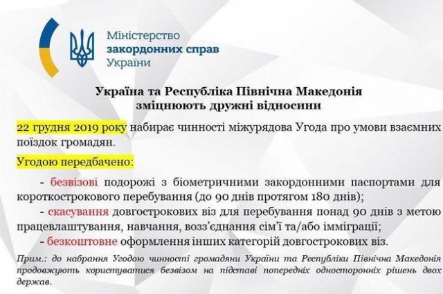 В МИД рассказали, когда заработает безвиз с Северной Македонией