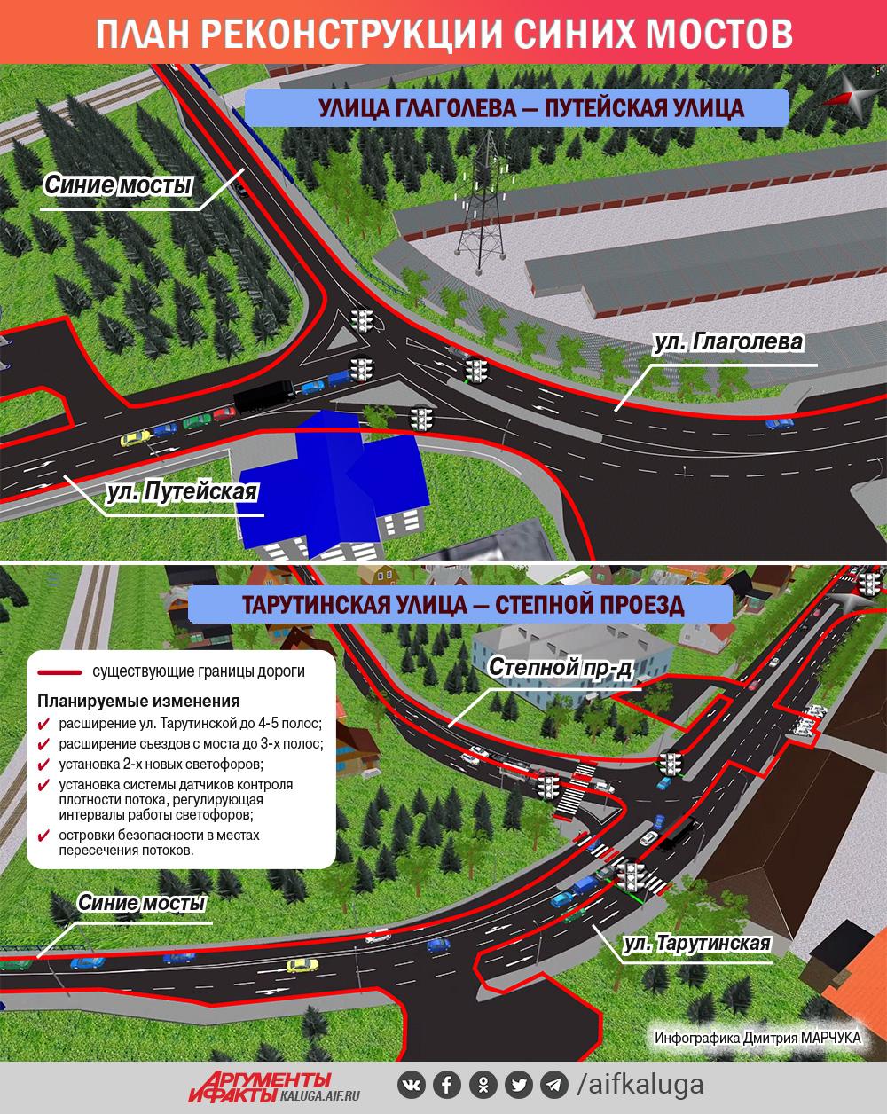 План реорганизации движения на Синих мостах