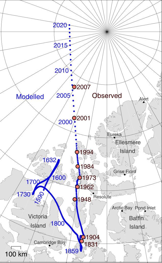 Траектория перемещения северного магнитного полюса. Красными кружками обозначены точки траектории по данным прямых наблюдений, синими — смоделированные.