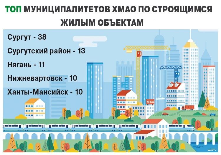 Инфографика: Александр Мартын/ по данным на 1 марта 2019 года