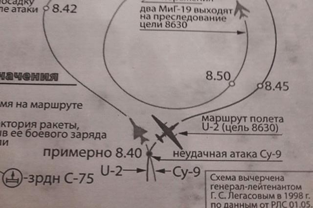 Данные радиолокационной станции Хабаргина были опубликованы в книжке.