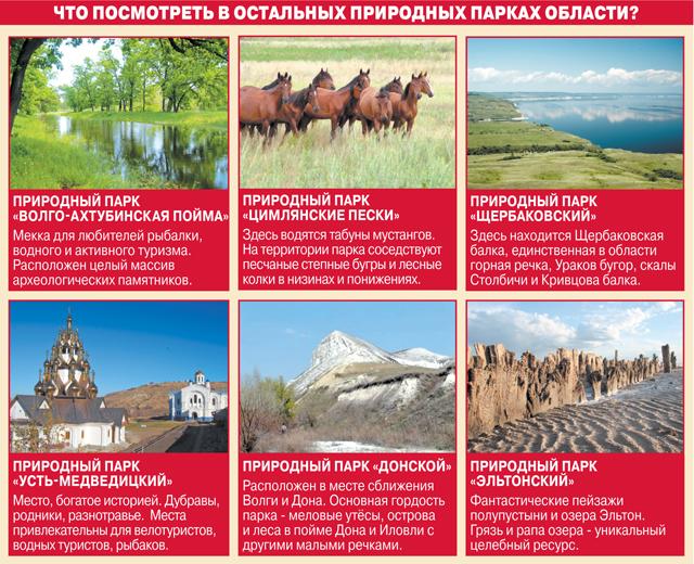 Природные парки Волгоградской области