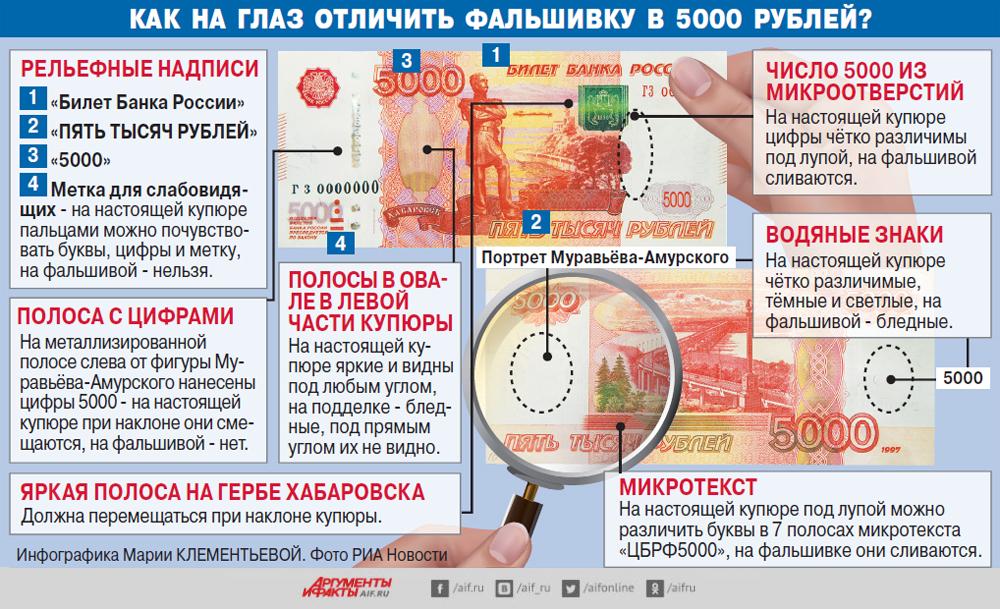 Как на глаз отличить фальшивку в 5000 рублей? Инфографика