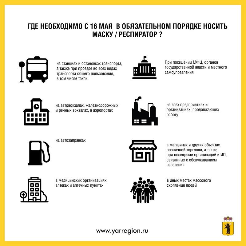 Масочный режим в Ярославской области