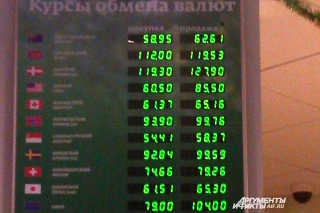 Сбербанк в Волгограде продаёт евро от 100 рублей и выше