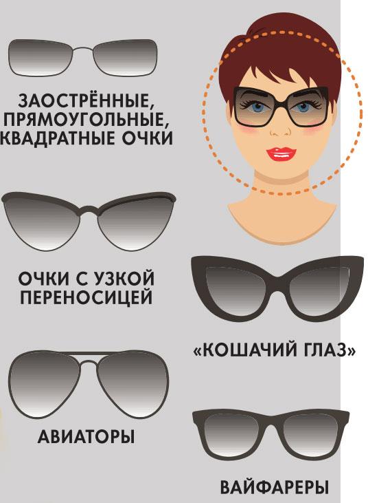 Какие очки подойдут на круглое лицо