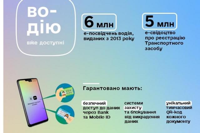 Украина вводит электронный паспорт