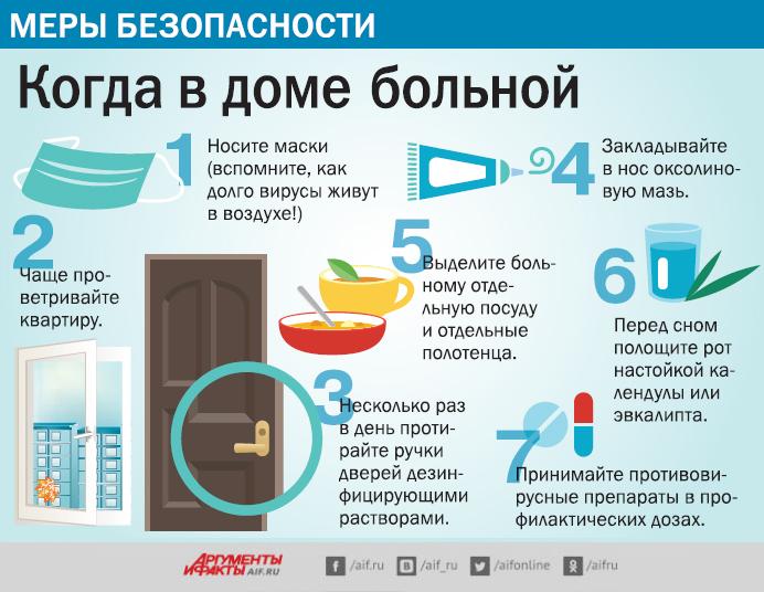 Болезнь в доме, ОРВИ, простуда, грипп, инфографика