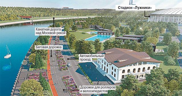 «Лужники» станут первым спортивным парком мегаполиса.