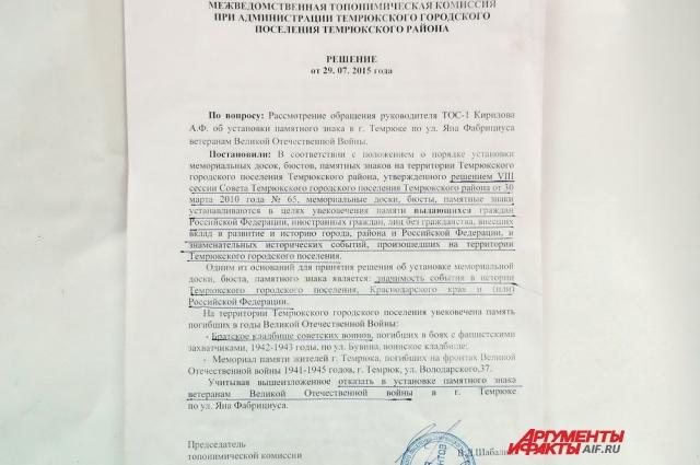 Официальный ответ межведомственной топонимической комиссии при администрации Темрюкского городского поселения Темрюкского района.